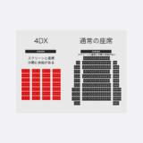 4DXお勧め席