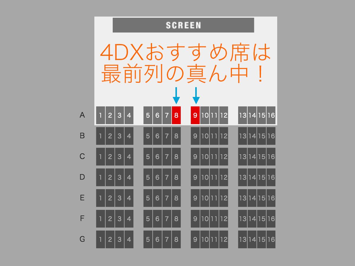 4DXおすすめ席