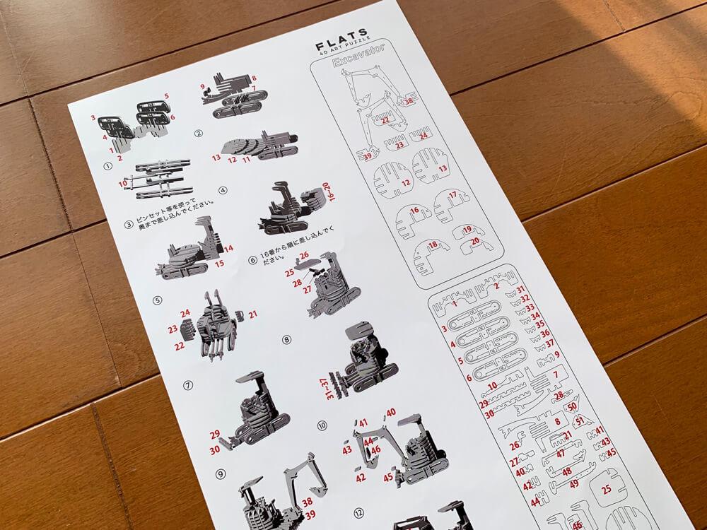 Flatsの設計図