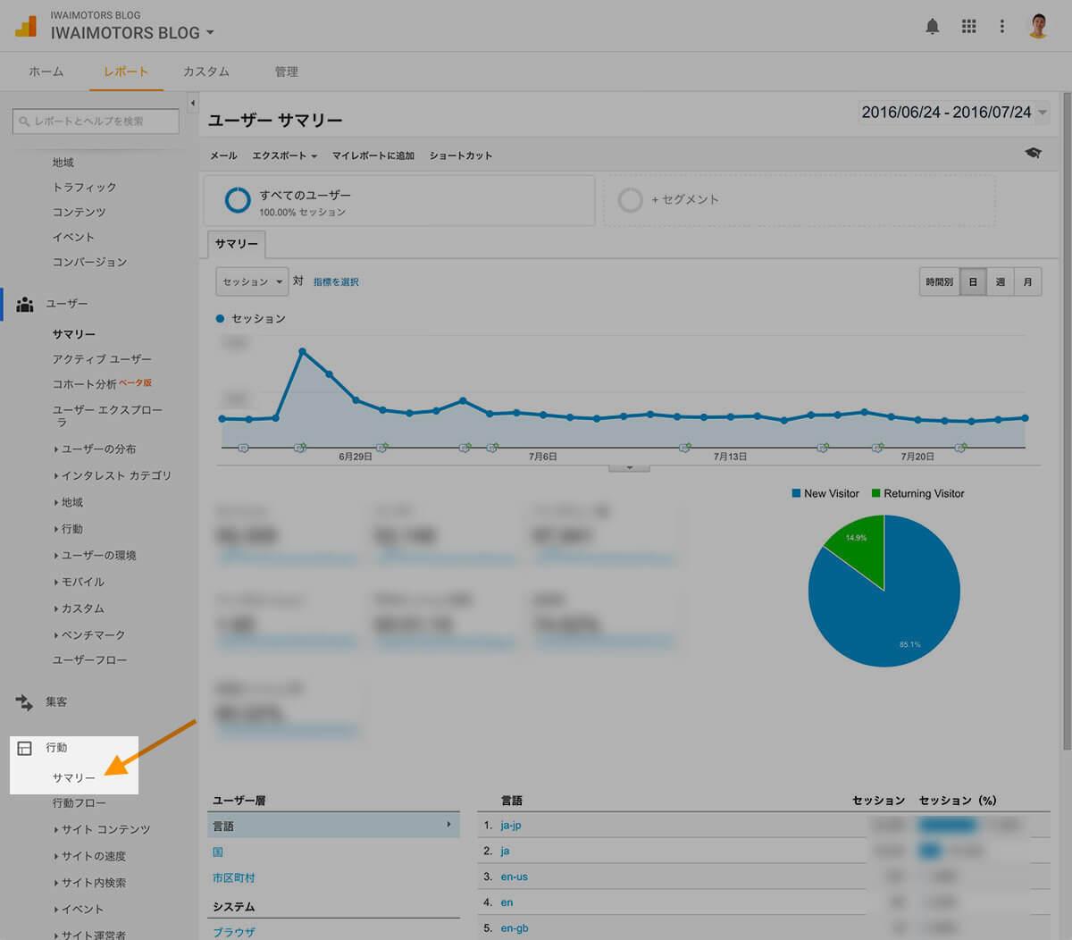 検索キーワードを調べてブログ記事を改善し、PVを増やす方法