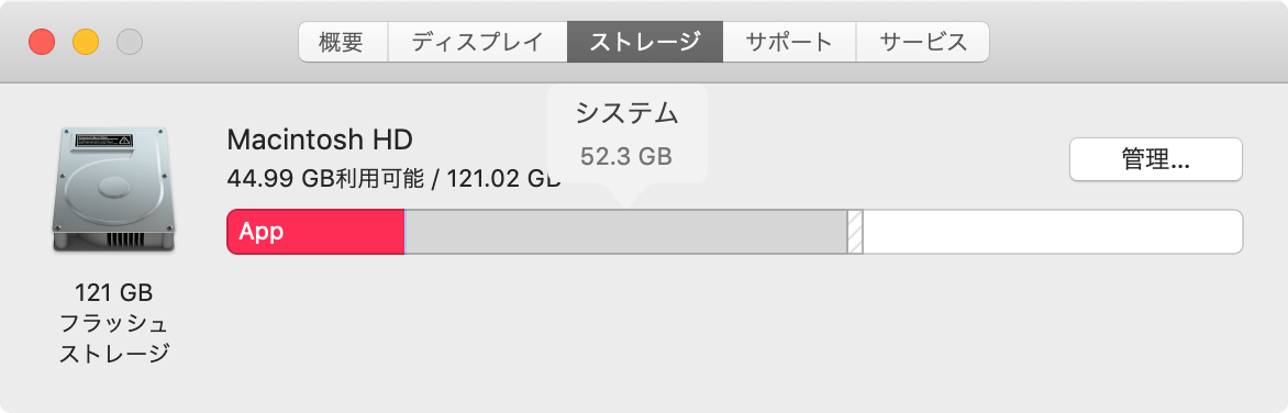 Macのストレージ